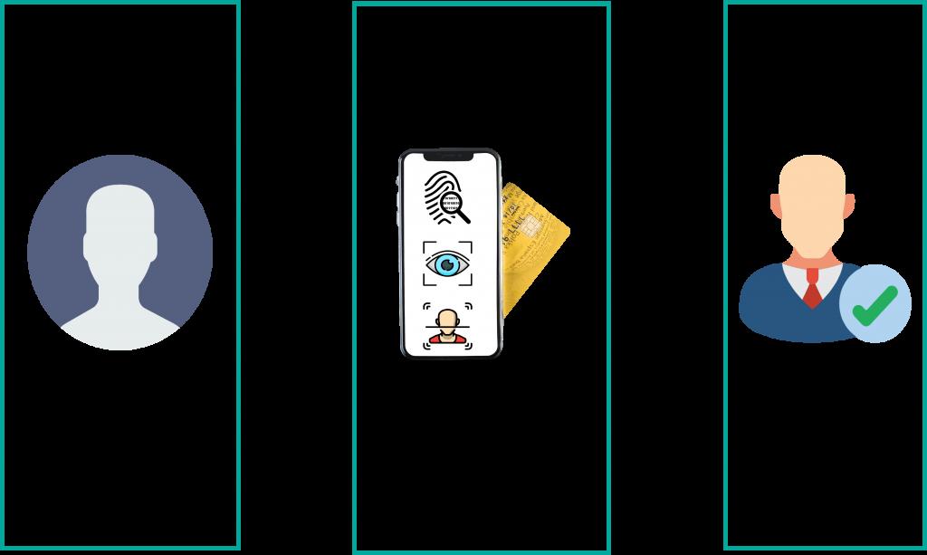 diagrama match